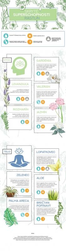Skryté super schopnosti rastlín